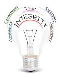 TheCarBuyer Integrity